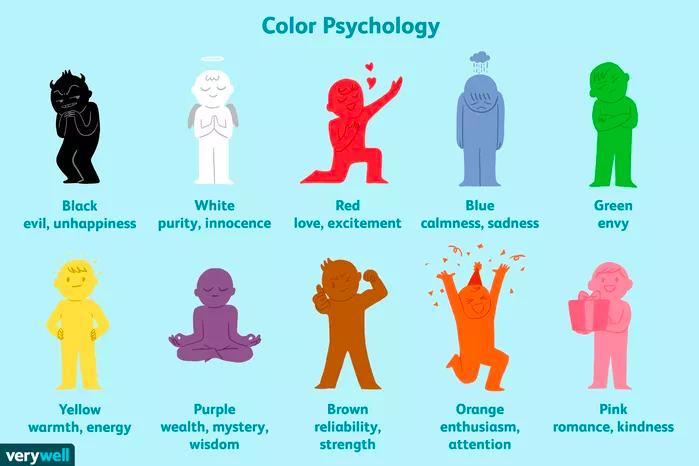 Verywell Color Psychology Infographic