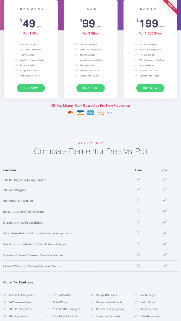 Elementor Pricing Best Free WordPress Plugins for Blogs