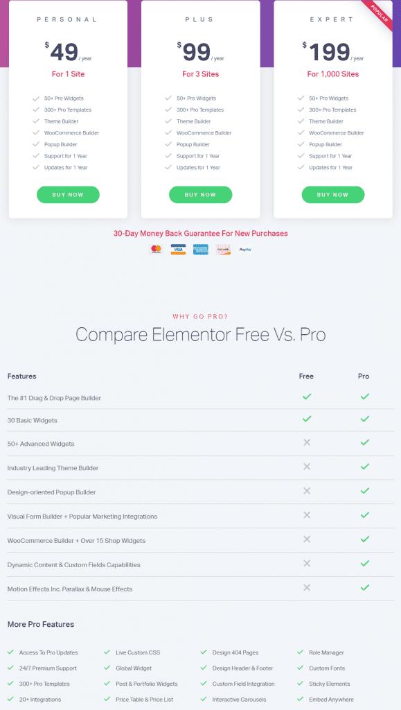 Elementor Pricing Best Free WordPress Plugins for Blogs