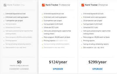 Link Assistant Rank Tracker Pricing Top Free SERP Tools