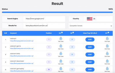 Search Engine Report's Keyword Rank Checker Results Top Free SERP Tools