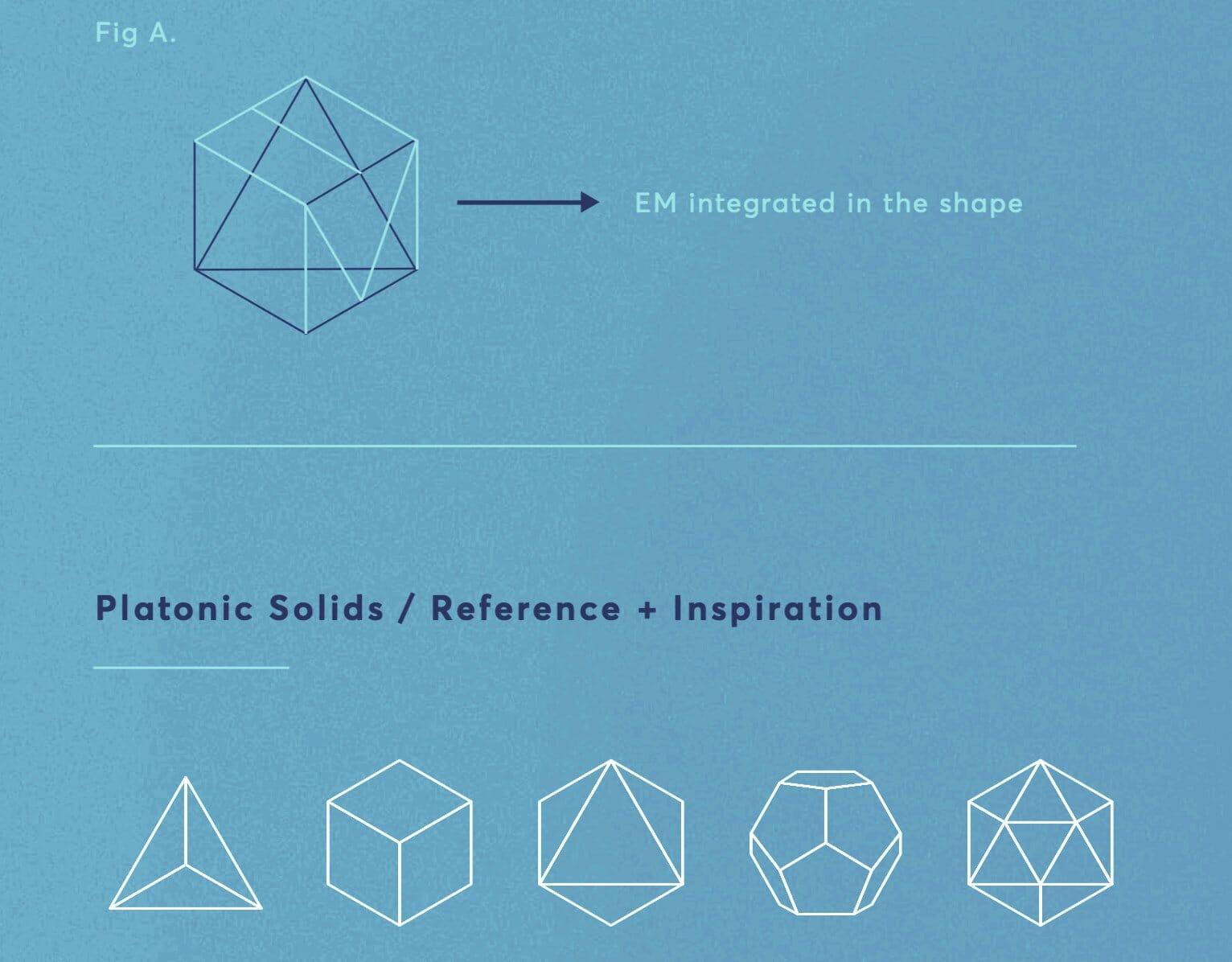 design process for em logo