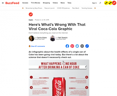 Buzzfeed's article refuting the popular coke infographic