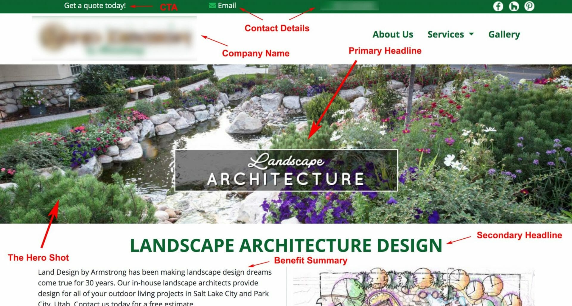 Example of a Landing Page