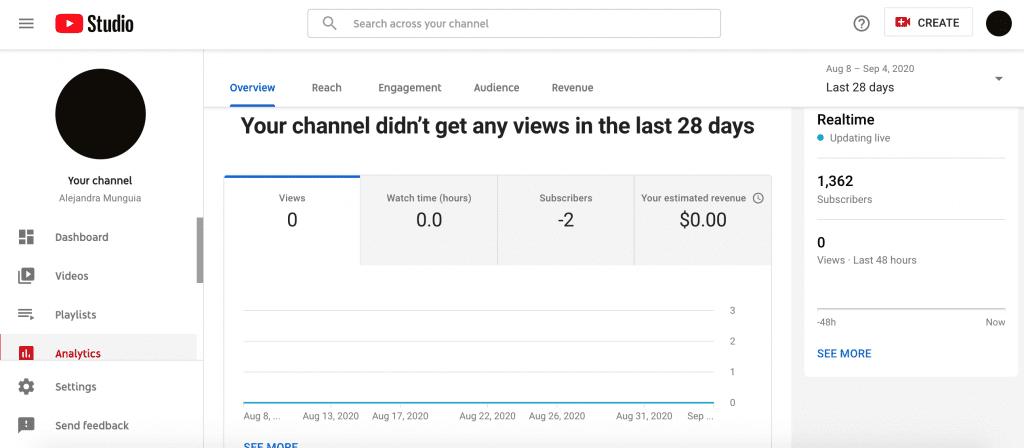 YouTube Creator Studio Analytics