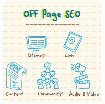 Off-Page Optimization good for Mental Healthcare Physicians