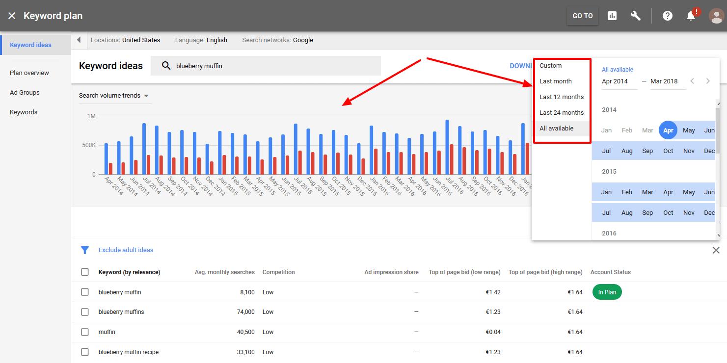 seo hair salon Google Keyword Planner Tool