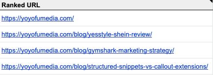 Ranked URL