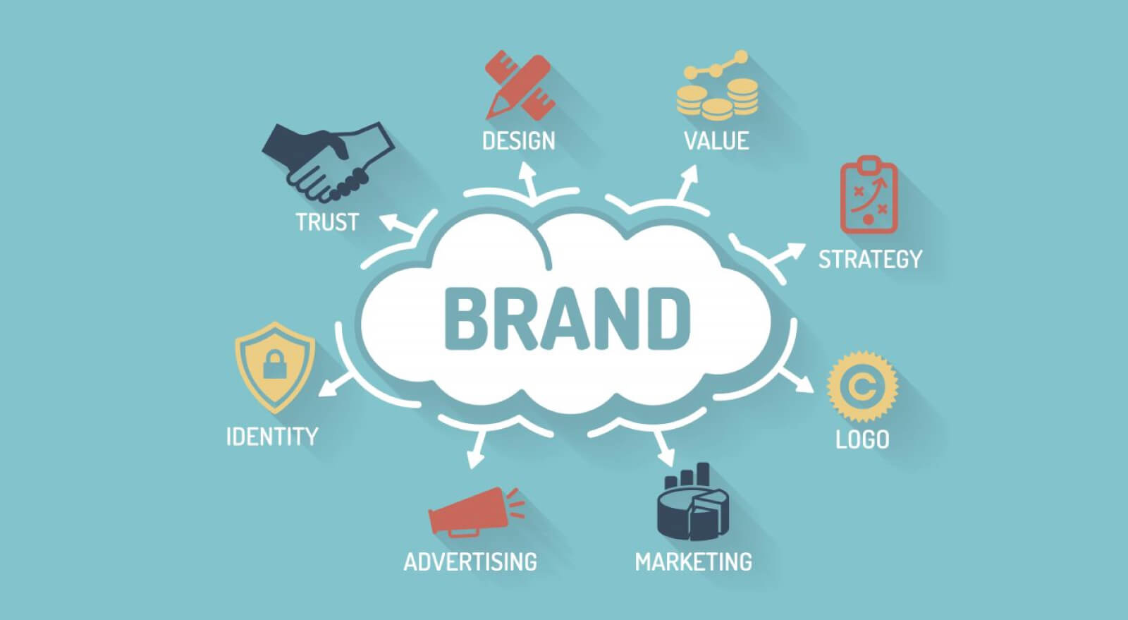 marketing plan for dentists defined brand identity