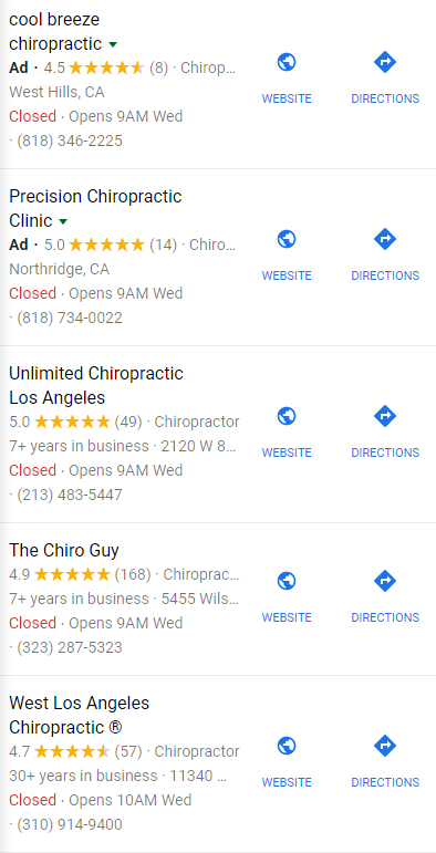 PPC results for Chiropractors